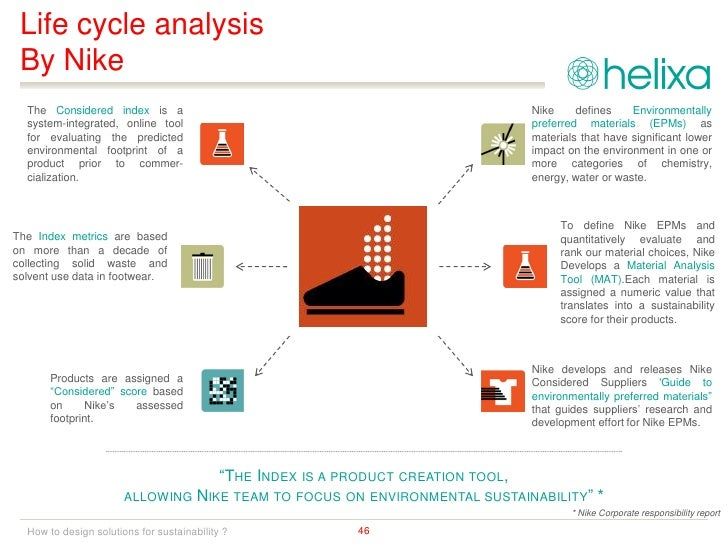 reputable site 899cd 89f2a Life cycle analysis By Nike The Considered index is a ...