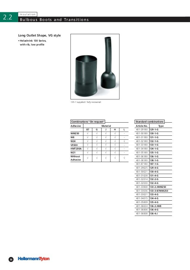 HellermannTyton 1136-1-J Heat Shrink Boot for Electrical and Electronic Cable Harness Applications