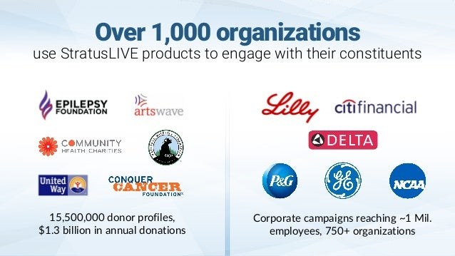 Top Crm Systems For Nonprofits Moodle Continues To Be The