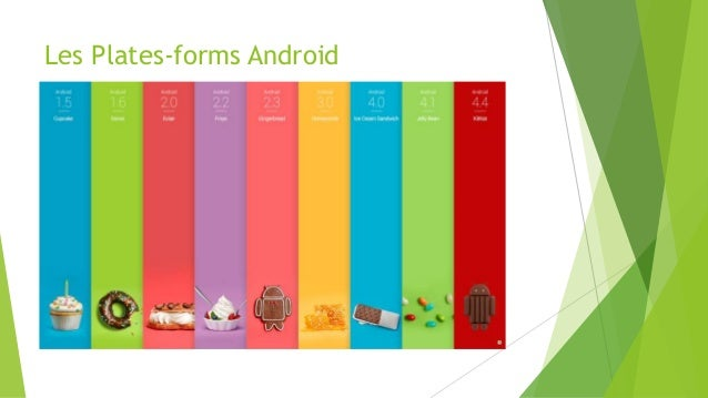 Les Plates-forms Android