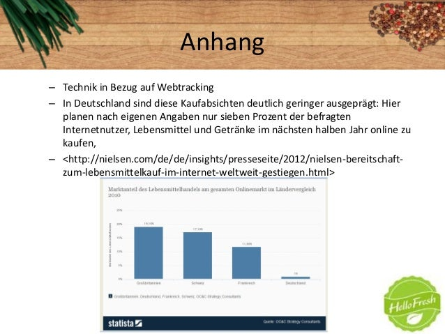 Anhang– Technik in Bezug auf Webtracking– In Deutschland sind diese Kaufabsichten deutlich geringer ausgeprägt: Hierplanen...