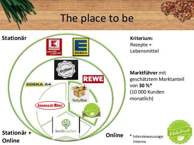 The place to beStationärStationär +OnlineOnlineMarktführer mitgeschätztem Marktanteilvon 30 %*(10 000 Kundenmonatlich)Krit...