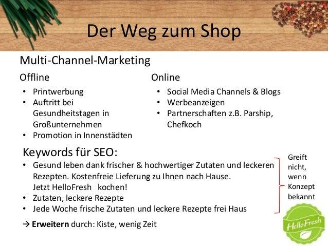 Der Weg zum ShopMulti-Channel-MarketingOffline Online• Printwerbung• Auftritt beiGesundheitstagen inGroßunternehmen• Promo...