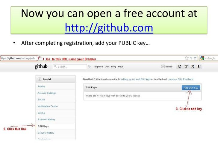 You'll be given URL to your Repo.  For our example, the URL is: git@github.com:bsadd/My-Cool-Project.git