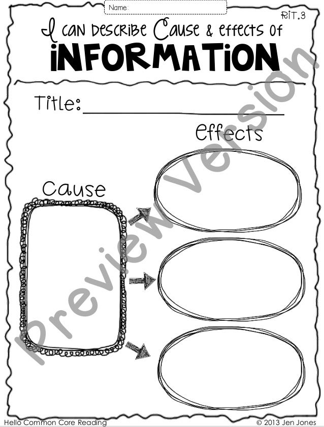 Hello Common Core Reading © 2013 Jen Jones information RIT.3 I can describe Cause & effects of Title: Cause Name: Effects