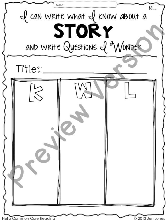 © 2013 Jen Jones I can write what I know about a storY RL.1 Title:: Name: Hello Common Core Reading and write Questions I ...