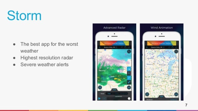 Weather Underground - PWS, Data Ingestion and APIs