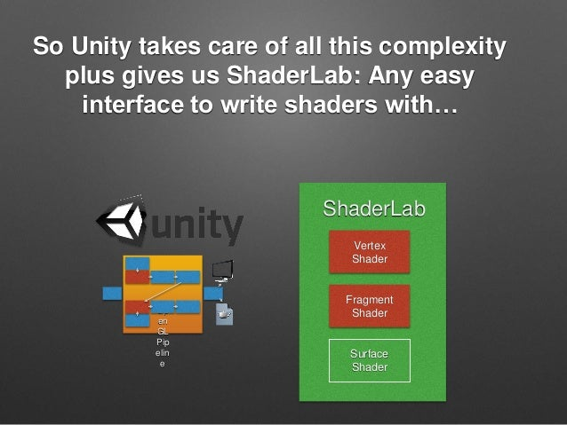 Unity Fire Shader
