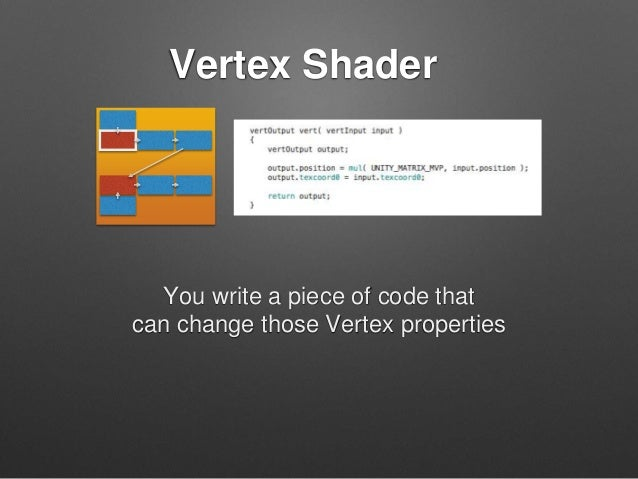 Shader Programming With Unity