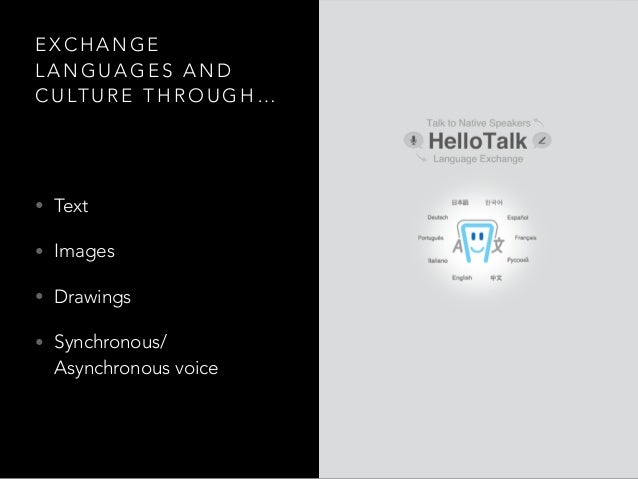 HelloTalk - A Mobile Language Learning Community