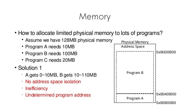 Memory • How to allocate limited physical memory to lots of programs? • Assume we have 128MB physical memory • Program A n...