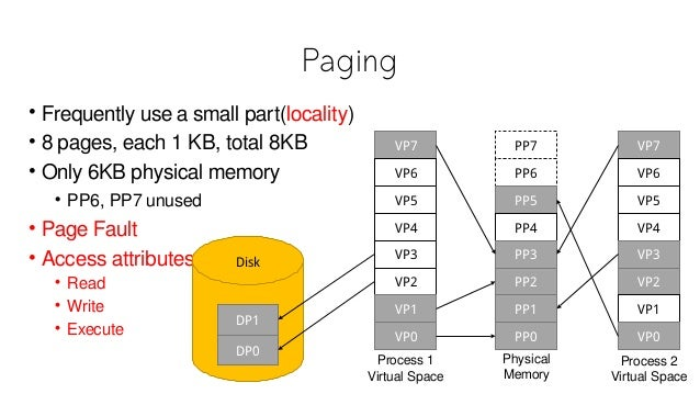 Paging • Frequently use a small part(locality) • 8 pages, each 1 KB, total 8KB • Only 6KB physical memory • PP6, PP7 unuse...