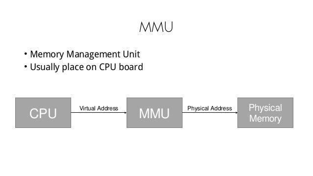 MMU • Memory Management Unit • Usually place on CPU board CPU MMU Physical Memory Virtual Address Physical Address