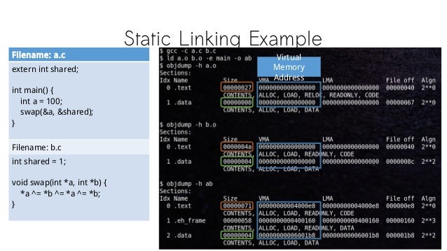 Static Linking Example Filename: a.c extern int shared; int main() { int a = 100; swap(&a, &shared); } Filename: b.c int s...