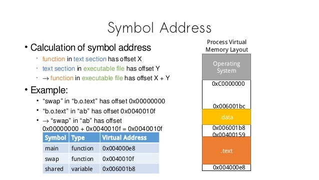 Symbol Address • Calculation of symbol address • function in text section has offset X • text section in executable file h...