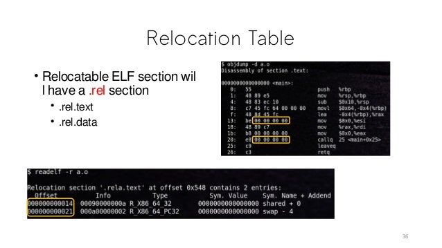Relocation Table • Relocatable ELF section wil l have a .rel section • .rel.text • .rel.data 36