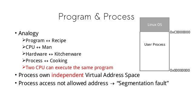 Program & Process • Analogy Program ↔ Recipe CPU ↔ Man Hardware ↔ Kitchenware Process ↔ Cooking Two CPU can execute t...
