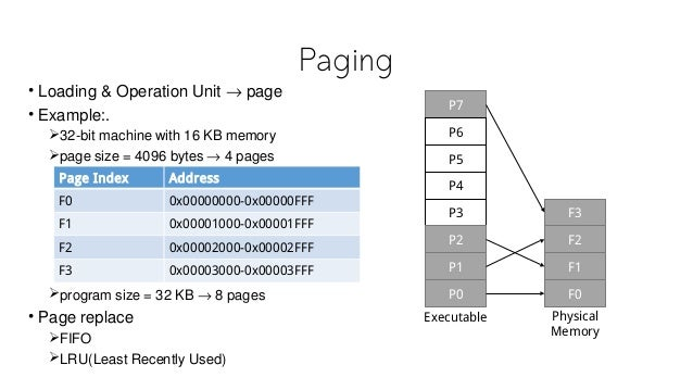 Paging • Loading & Operation Unit → page • Example:. 32-bit machine with 16 KB memory page size = 4096 bytes → 4 pages ...
