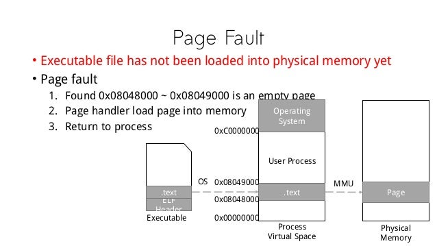 Page Fault • Executable file has not been loaded into physical memory yet • Page fault 1. Found 0x08048000 ~ 0x08049000 is...