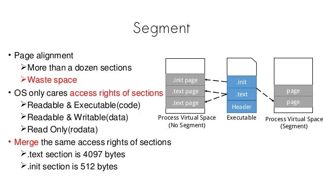 Segment • Page alignment More than a dozen sections Waste space • OS only cares access rights of sections Readable & Ex...