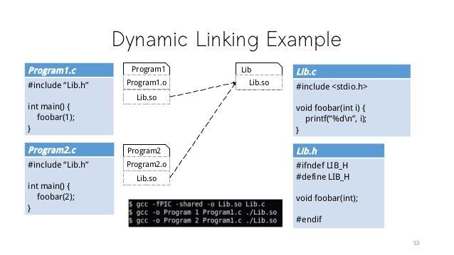 "Dynamic Linking Example Program1.c #include ""Lib.h"" int main() { foobar(1); } 53 Program2.c #include ""Lib.h"" int main() { ..."