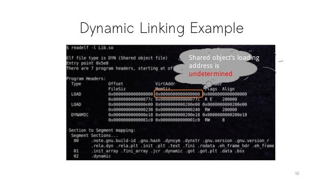 Dynamic Linking Example 55 Shared object's loading address is undetermined
