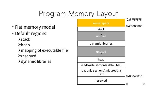 Program Memory Layout • Flat memory model • Default regions: stack heap mapping of executable file reserved dynamic l...