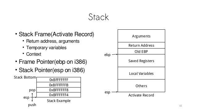 Stack • Stack Frame(Activate Record) • Return address, arguments • Temporary variables • Context • Frame Pointer(ebp on i3...