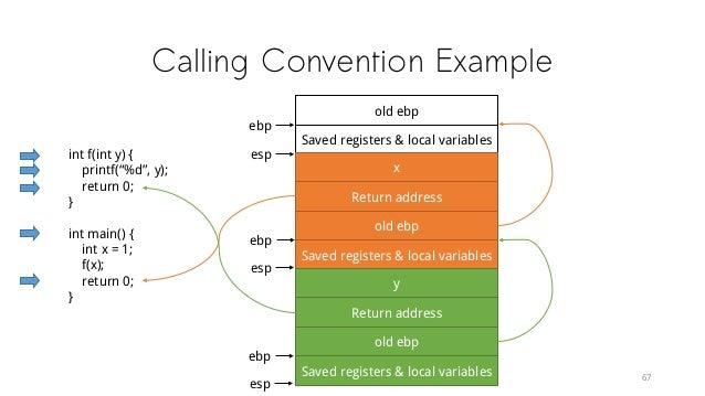 "Calling Convention Example 67 int f(int y) { printf(""%d"", y); return 0; } int main() { int x = 1; f(x); return 0; } old eb..."