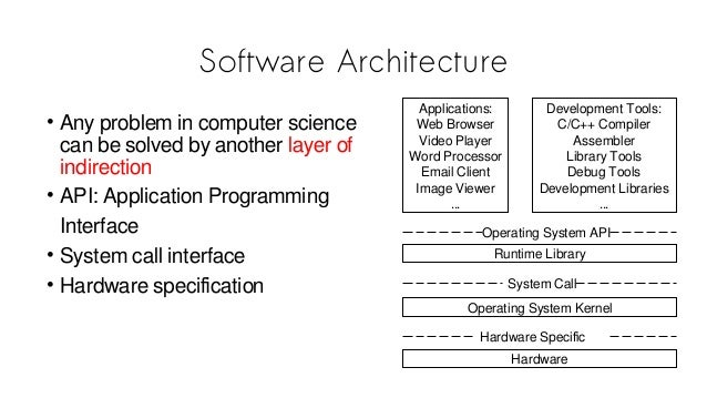 Software Architecture • Any problem in computer science can be solved by another layer of indirection • API: Application P...