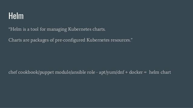 Kubernets Helm - Okay so my cluster's up, how do I manage all the sh*…