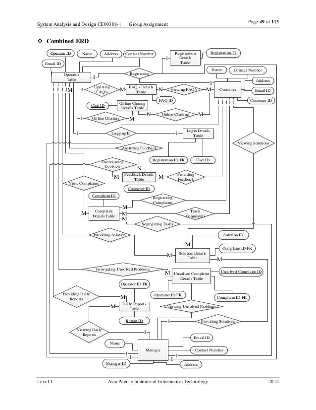 task assignment system er diagram image