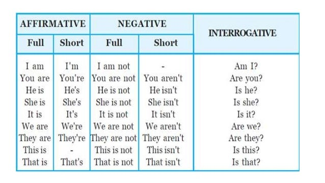 auxiliary verb list with examples pdf