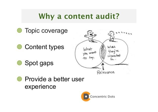 25 Why a content audit?  Topic coverage  Content types  Spot gaps  Provide a better user experience