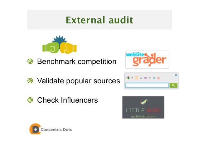 28  Benchmark competition  Validate popular sources  Check Influencers External audit