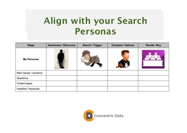 Search personas 35 Align with your Search Personas Align with your Search Personas