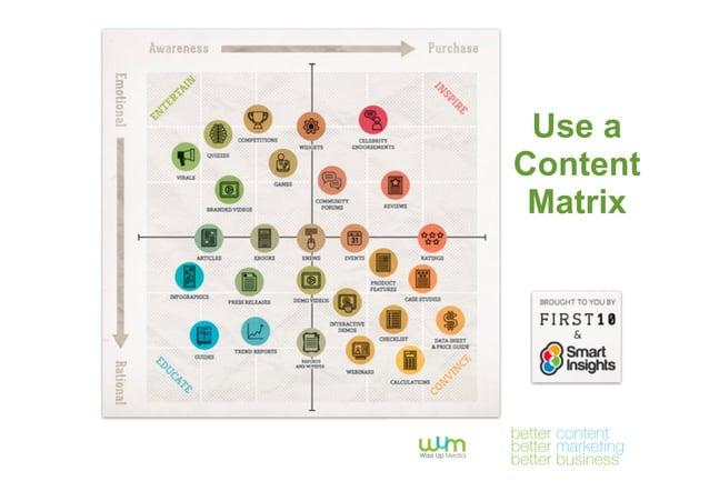 39 Use a Content Matrix