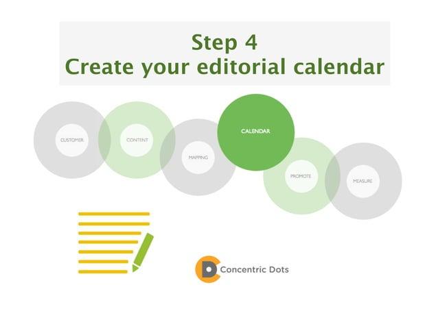 43 Step 4 Create your editorial calendar