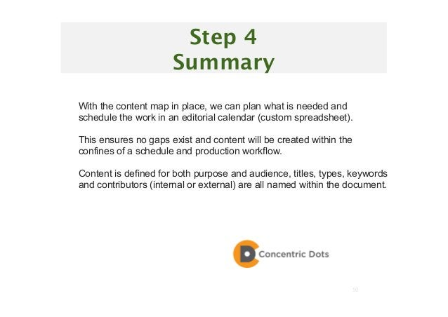 50 Step 4 Summary With the content map in place, we can plan what is needed and schedule the work in an editorial calendar...