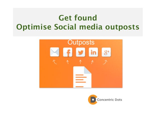52 Outposts Outposts Get found Optimise Social media outposts