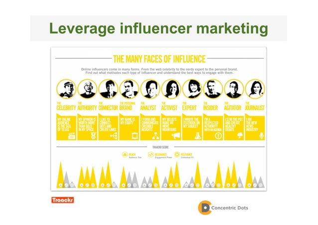 Outposts Leverage influencer marketing