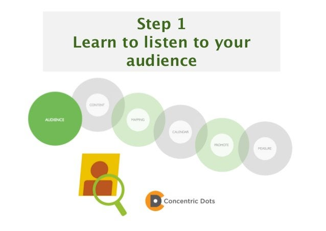 16 Step 1 Learn to listen to your audience 1