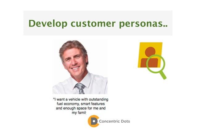 21 Develop customer personas.. 1