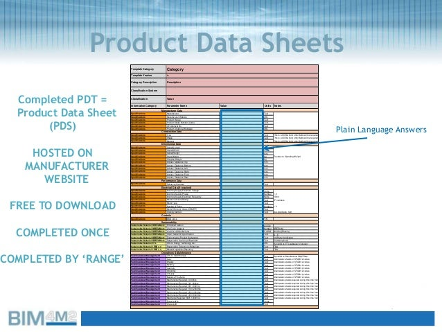 Product Data Templates PDTs and CObie BIM4M2help – Spec Sheet Template