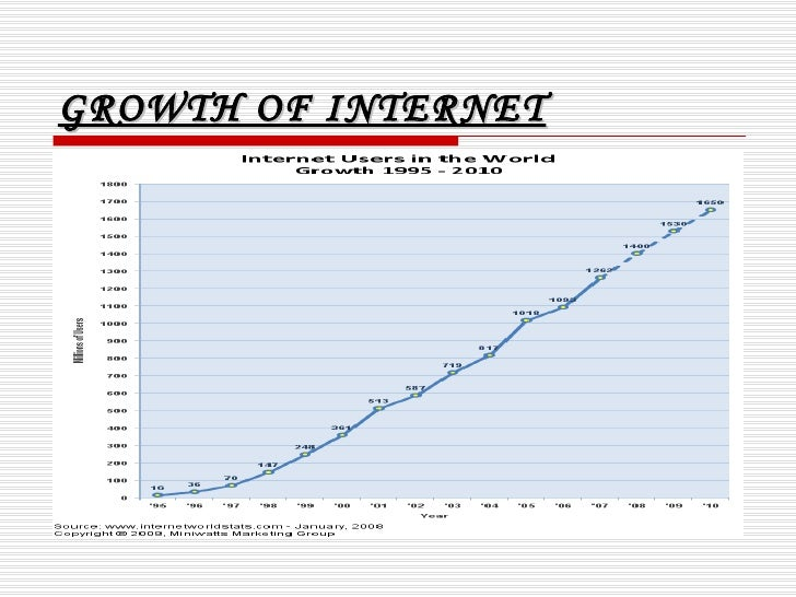 Internet-the death of newspaper