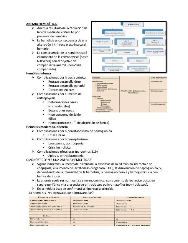 ANEMIA HEMOLÍTICA:  Anemia resultado de la reducción de la vida media del eritrocito por procesos de hemólisis.  La hemó...