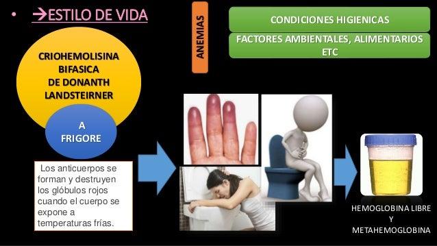 • ANTECEDENTES PERSONALES HEMOPATIAS YATROGENICAS CUADROS ANEMICOS POSTHEMORRAGICOS PARASITOSIS INTESTINALES INFECCIONES ...