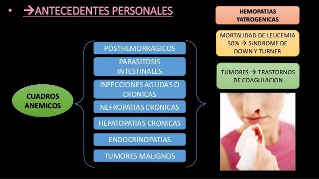 • TRANSFORMACION MEGALOBLASTICA ANTICONVULSIVANTES ANTICONCEPTIVOS ORALES TUBERCULOSTATICOS PAS - Ácido paraaminosalicílic...