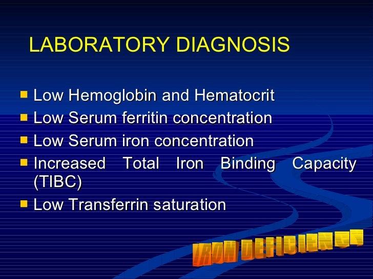 <ul><li>Low Hemoglobin and Hematocrit </li></ul><ul><li>Low Serum ferritin concentration </li></ul><ul><li>Low Serum iron ...