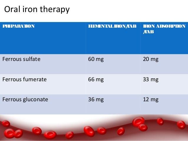 • Iron dextran complex:50 mg/ml in 2ml saline• Dose calculation:• Route=intramuscular---Z track methodintravenous-----infu...